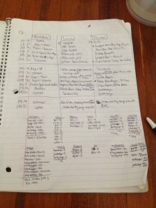 How I Menu Plan