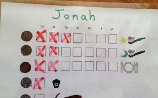 Our Homemade Chores Charts